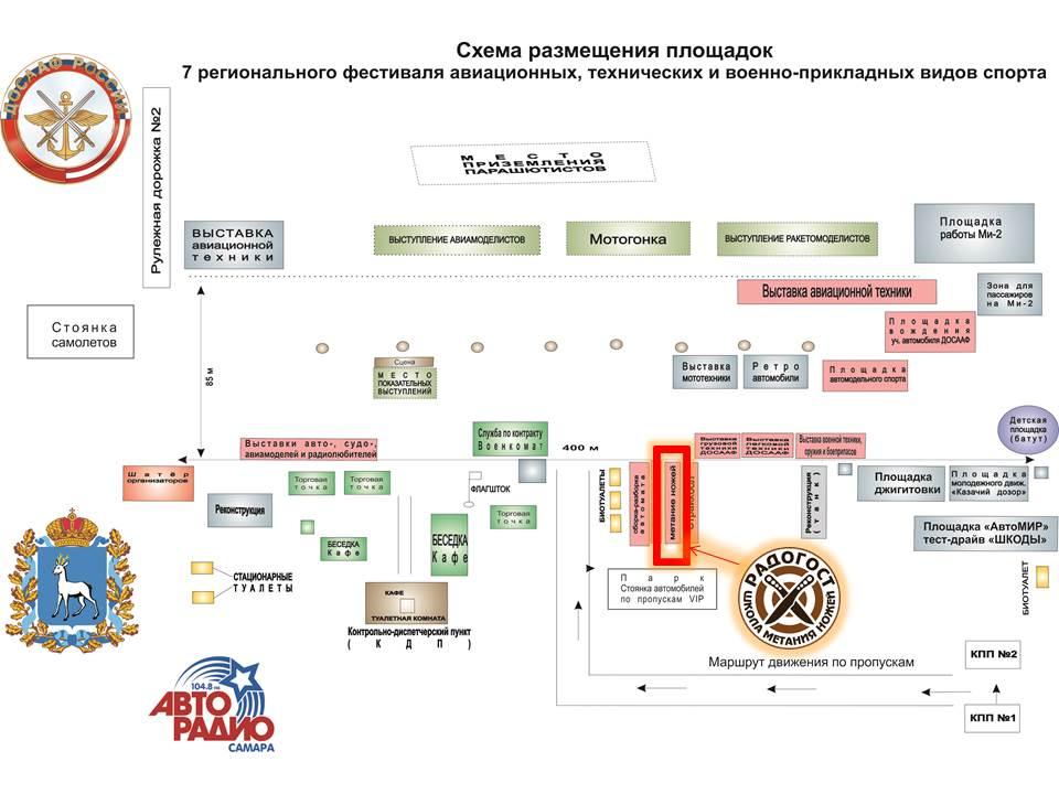 VII региональный фестиваль авиационных, технических и военно-прикладных видов спорта. Схема.